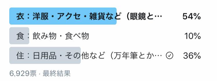 『ビバ☆くん!テイルズ商品化大作戦』の結果発表